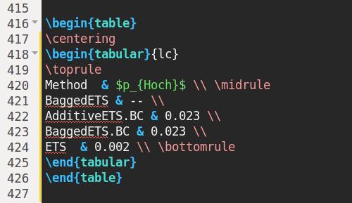 Generating Tables In Latex Rob J Hyndman