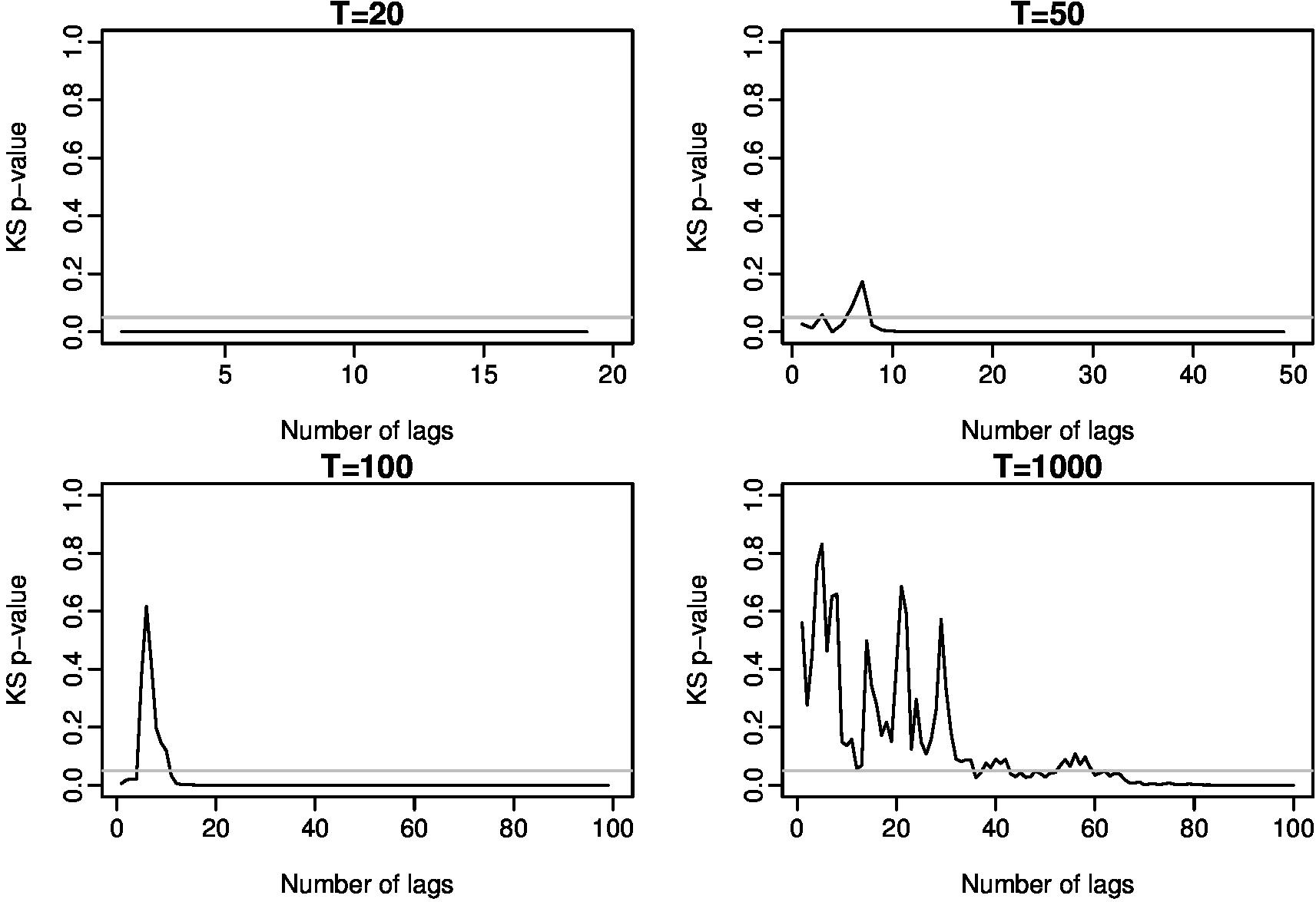 kspvalues